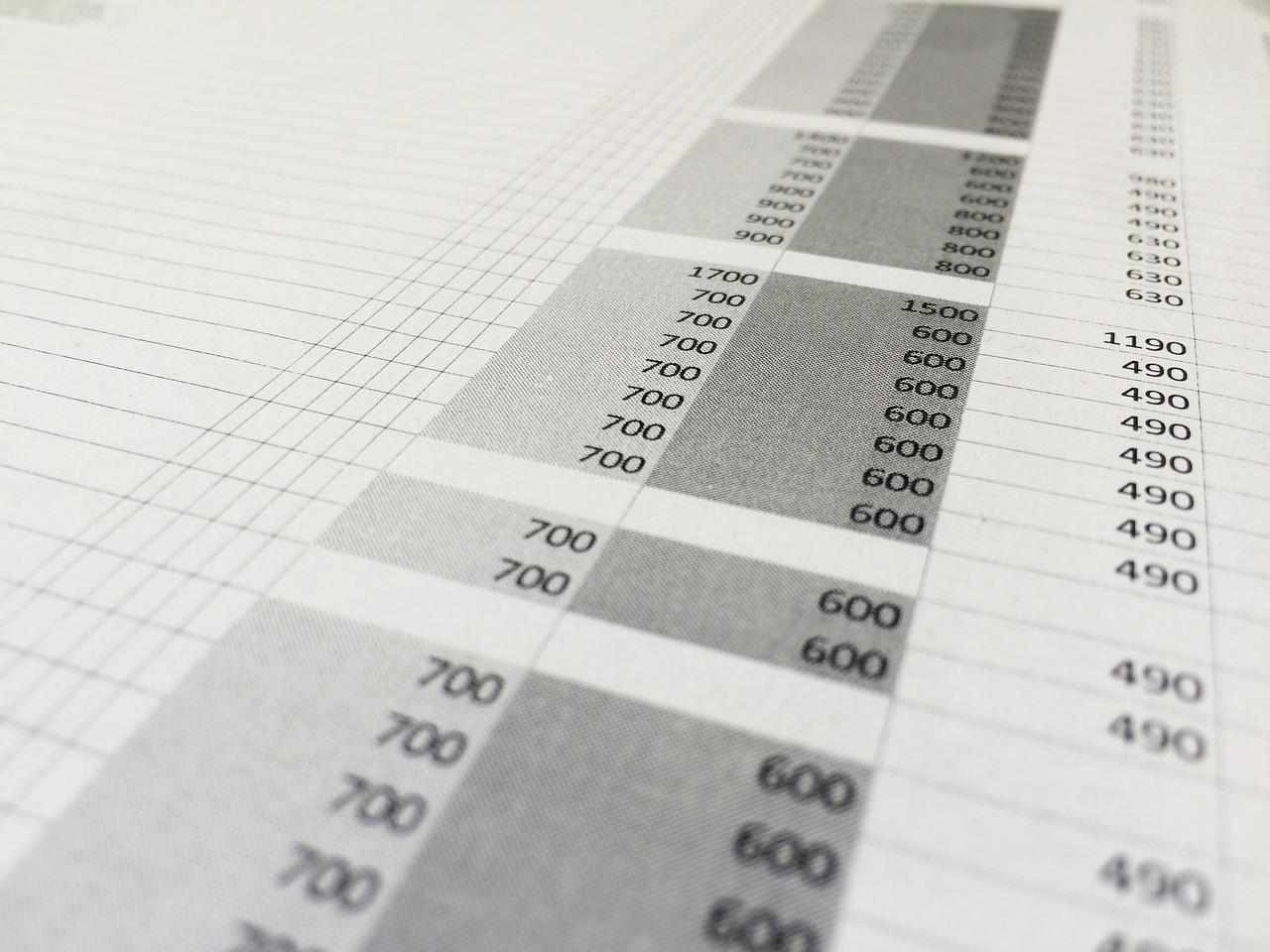 Filtrowanie według kolorów w Excelu